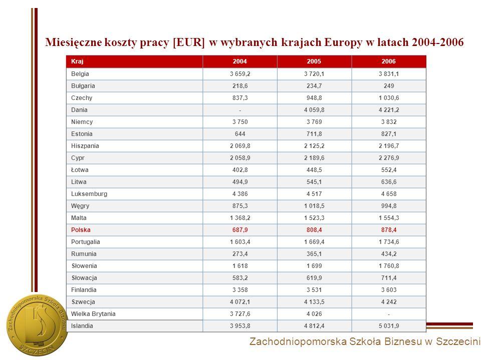 Miesięczne koszty pracy [EUR] w wybranych krajach Europy w latach 2004-2006